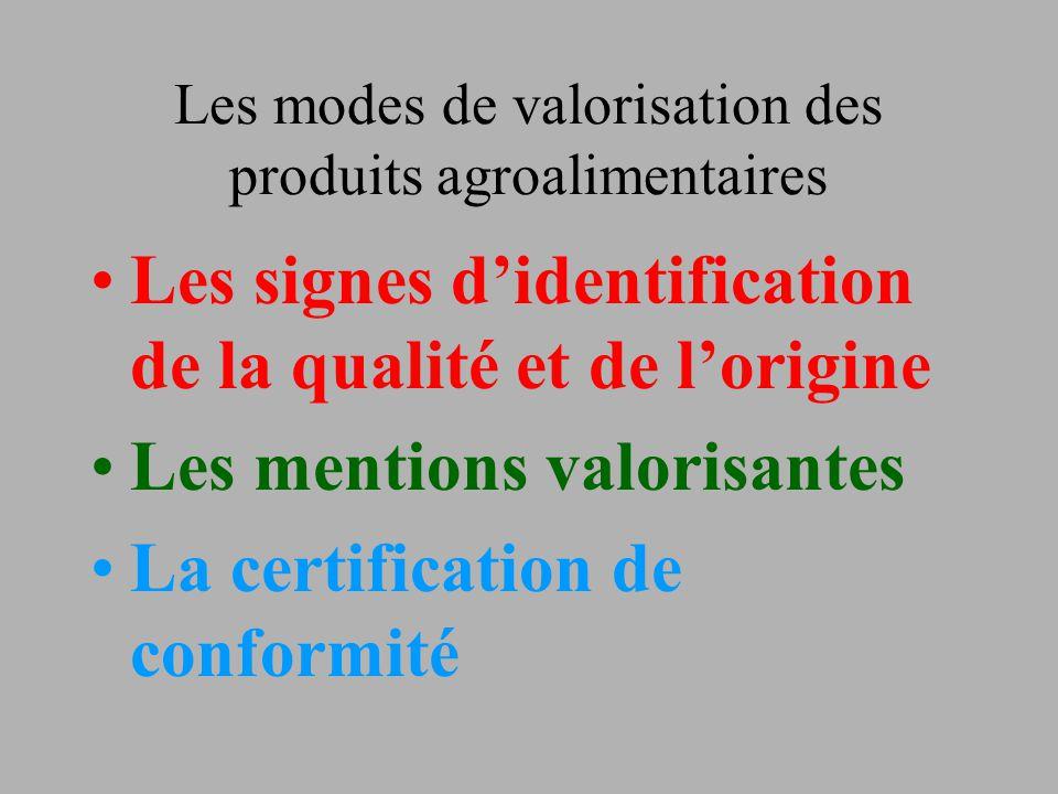Les modes de valorisation des produits agroalimentaires
