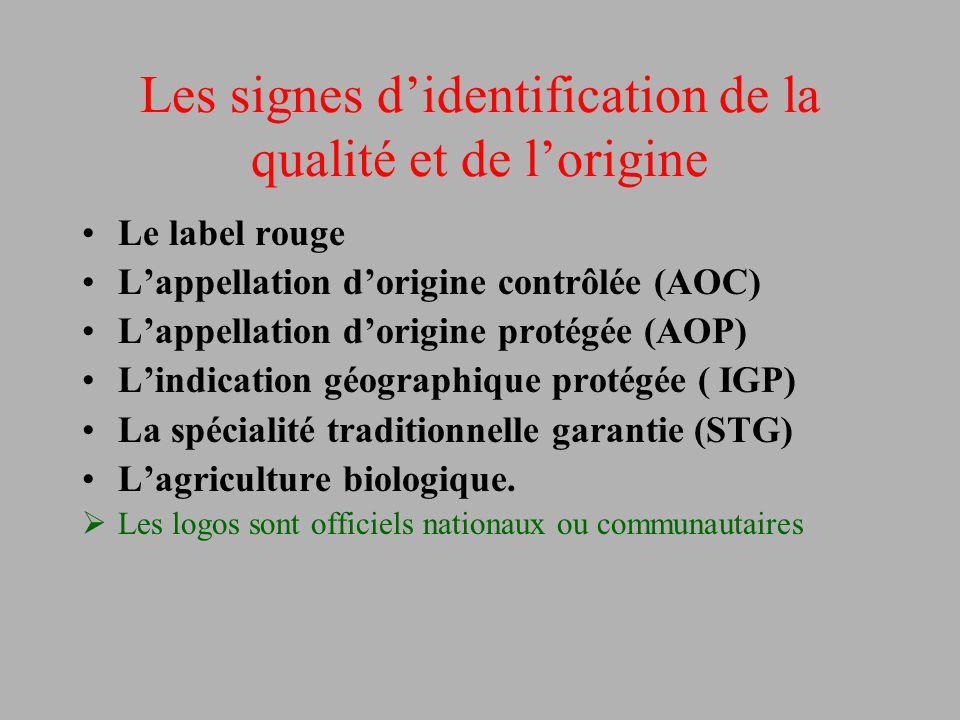 Les signes d'identification de la qualité et de l'origine