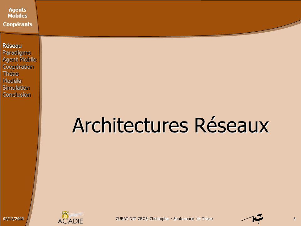 Architectures Réseaux