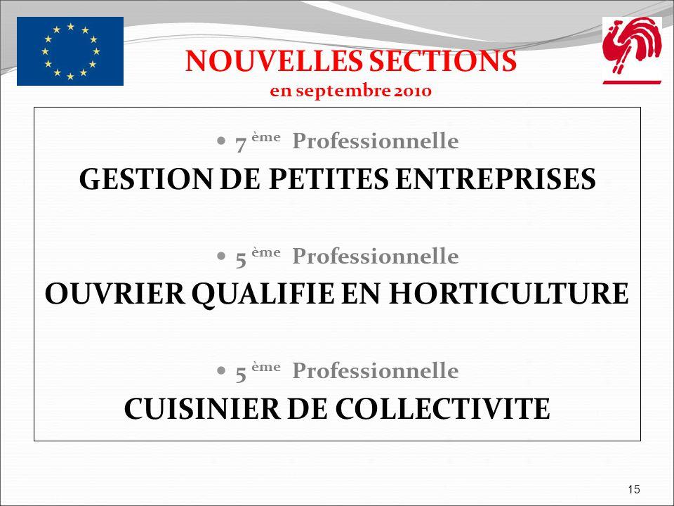 NOUVELLES SECTIONS en septembre 2010