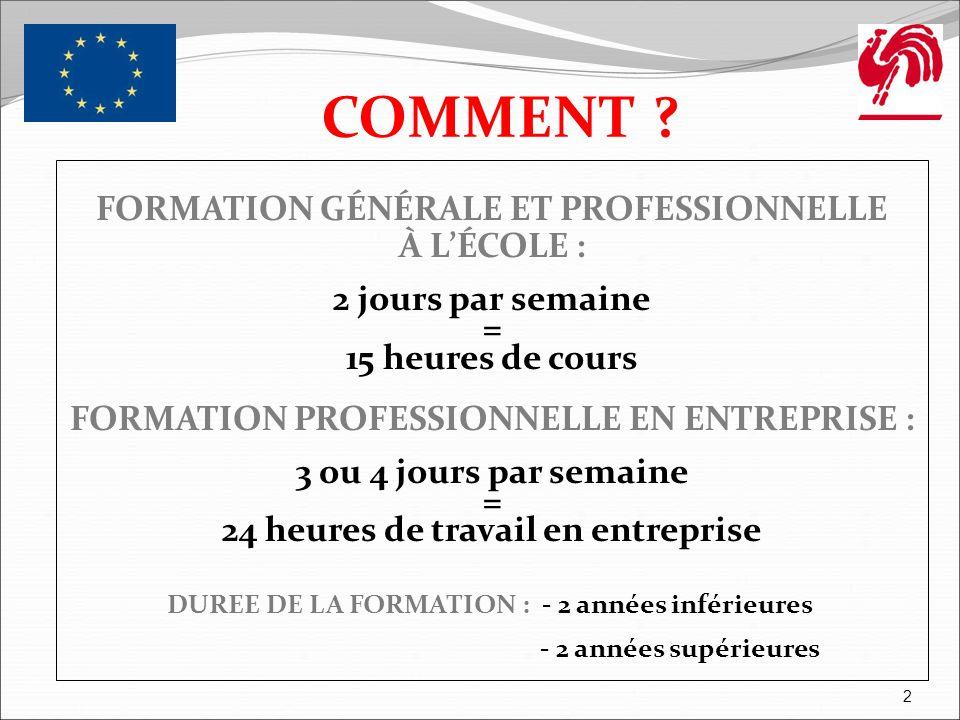 COMMENT FORMATION GÉNÉRALE ET PROFESSIONNELLE À L'ÉCOLE :