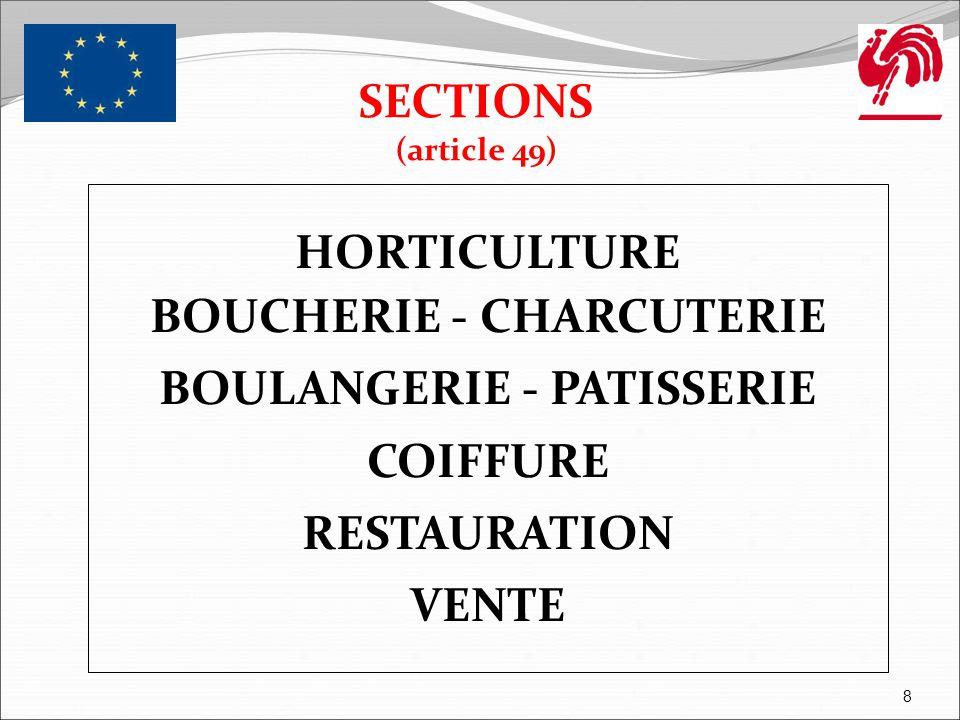 SECTIONS (article 49) HORTICULTURE BOUCHERIE - CHARCUTERIE BOULANGERIE - PATISSERIE COIFFURE RESTAURATION VENTE
