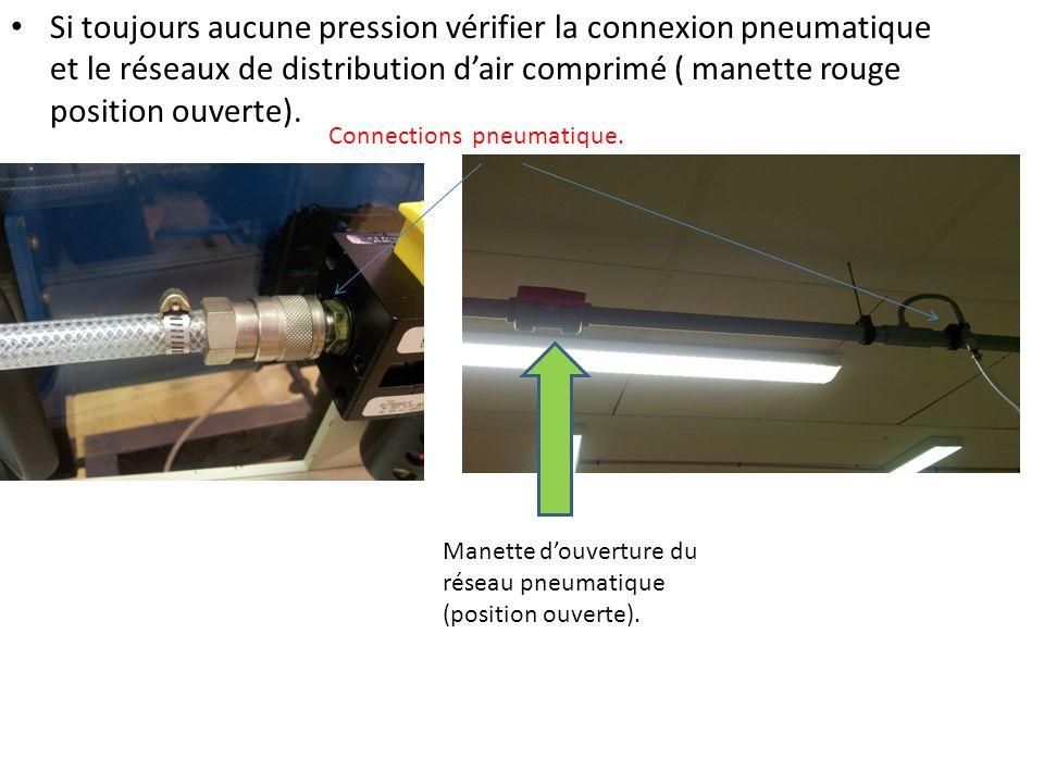 Si toujours aucune pression vérifier la connexion pneumatique et le réseaux de distribution d'air comprimé ( manette rouge position ouverte).