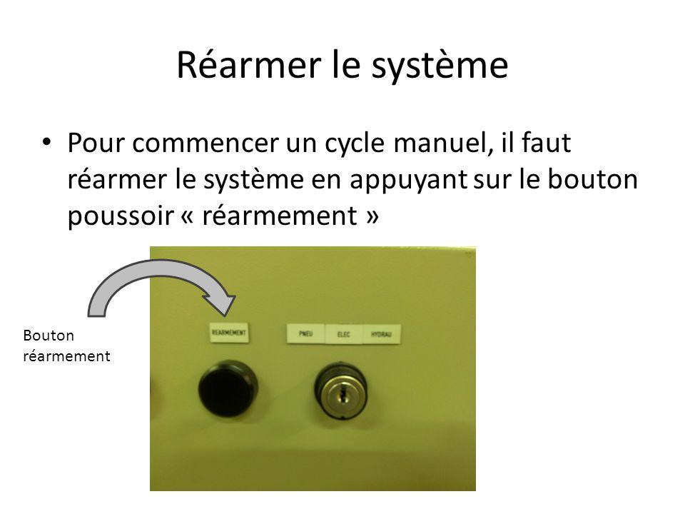 Réarmer le système Pour commencer un cycle manuel, il faut réarmer le système en appuyant sur le bouton poussoir « réarmement »