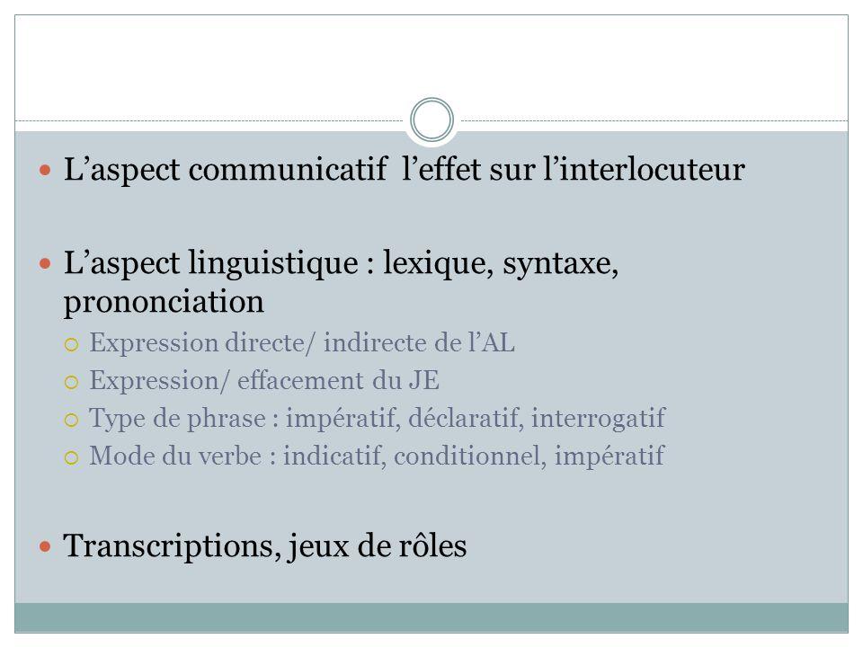 L'aspect communicatif l'effet sur l'interlocuteur