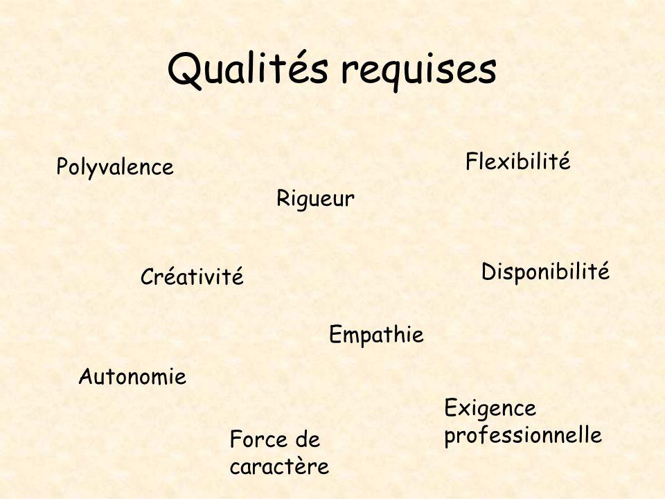 Qualités requises Flexibilité Polyvalence Rigueur Disponibilité