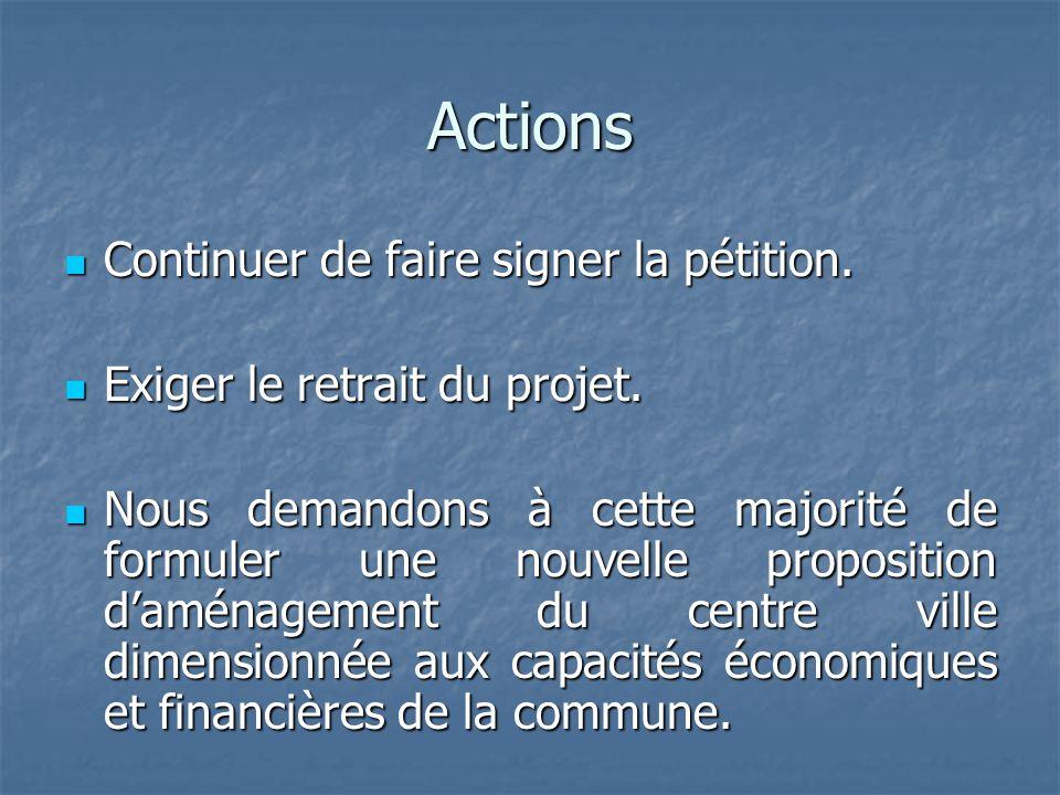 Actions Continuer de faire signer la pétition.