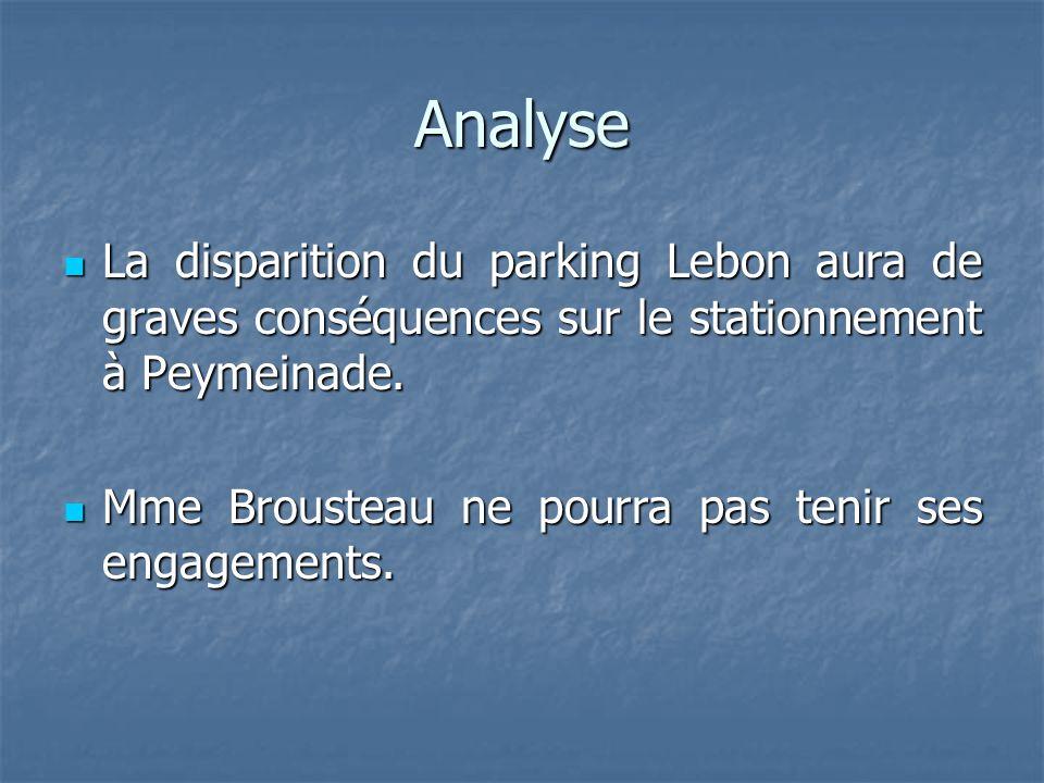 Analyse La disparition du parking Lebon aura de graves conséquences sur le stationnement à Peymeinade.