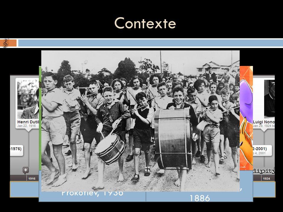 Contexte Fin de la seconde guerre mondiale