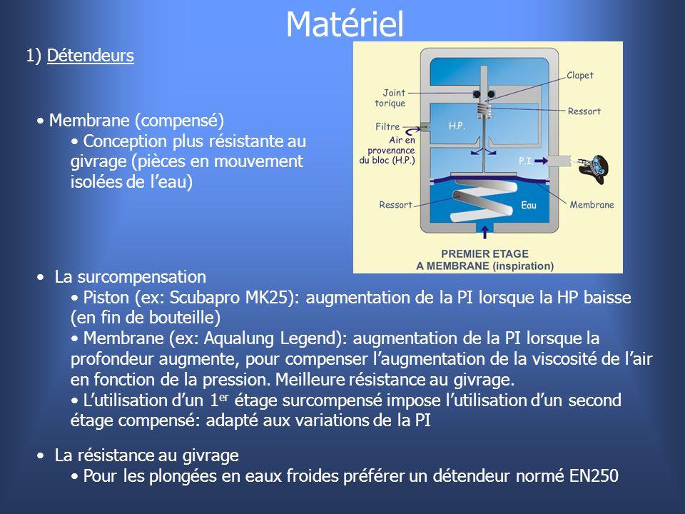 Matériel 1) Détendeurs Membrane (compensé)