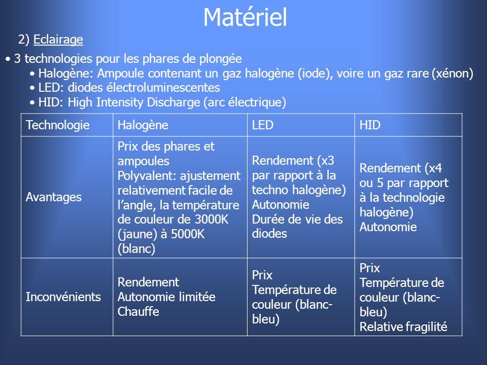 Matériel 2) Eclairage 3 technologies pour les phares de plongée