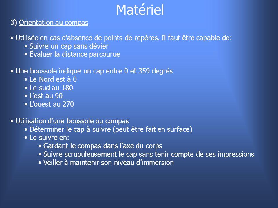 Matériel 3) Orientation au compas