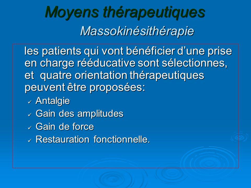 Moyens thérapeutiques Massokinésithérapie