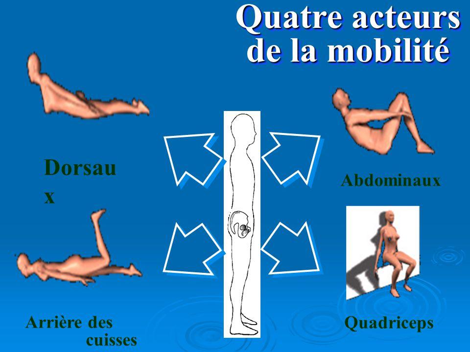Quatre acteurs de la mobilité