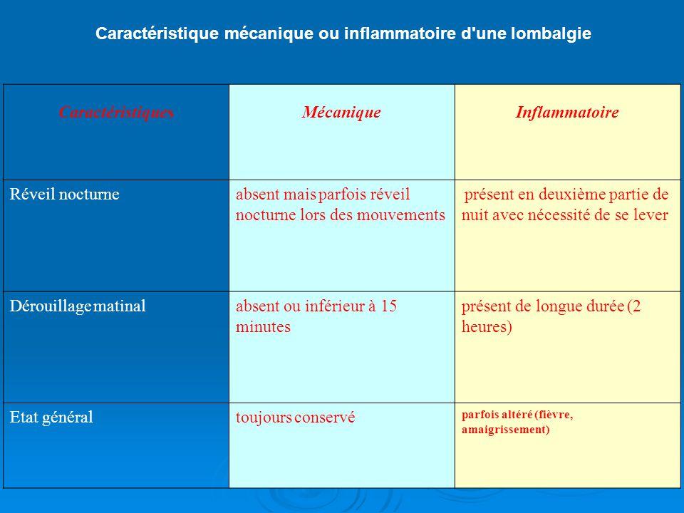 Caractéristiques Mécanique Inflammatoire