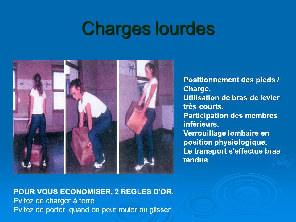 Charges lourdes