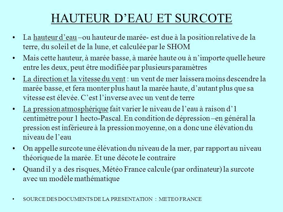 HAUTEUR D'EAU ET SURCOTE