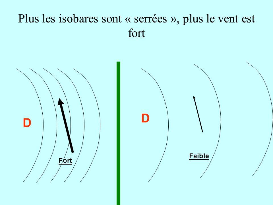 Plus les isobares sont « serrées », plus le vent est fort