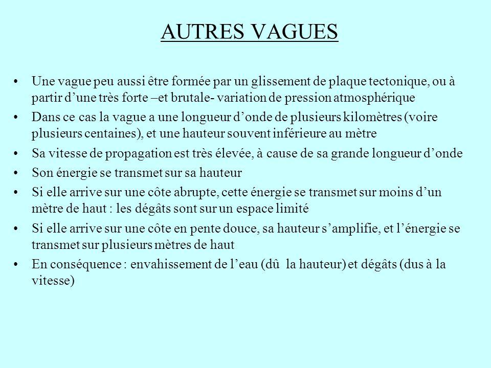 AUTRES VAGUES