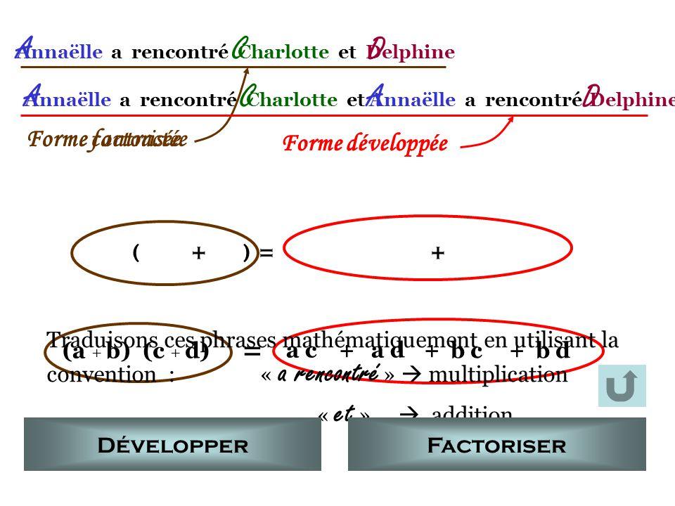 A C D A C A D = Forme contractée Forme développée Forme factorisée