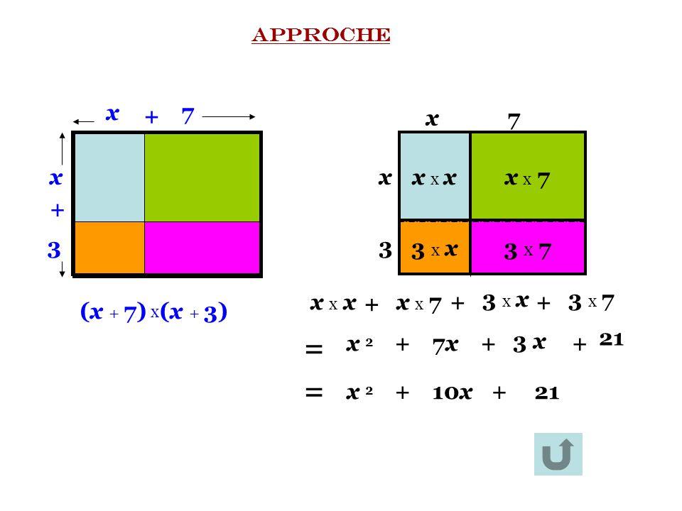 = = x 3 + 7 x 7 3 x x x x x 7 3 x x 3 x 7 (x + 7) (x + 3) x x x +