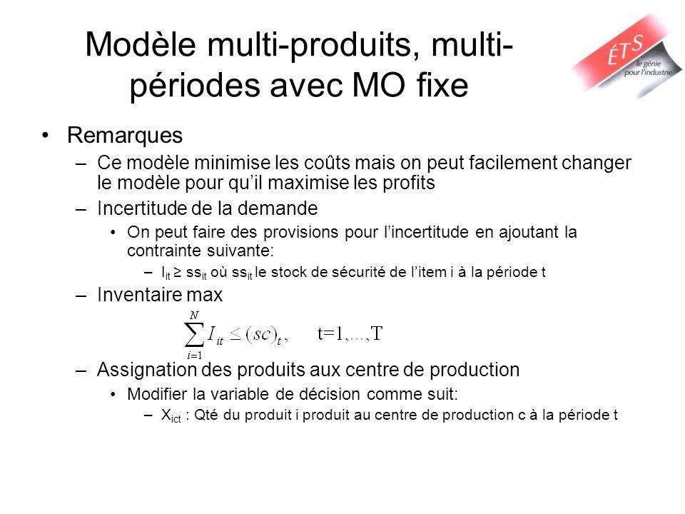 Modèle multi-produits, multi-périodes avec MO fixe
