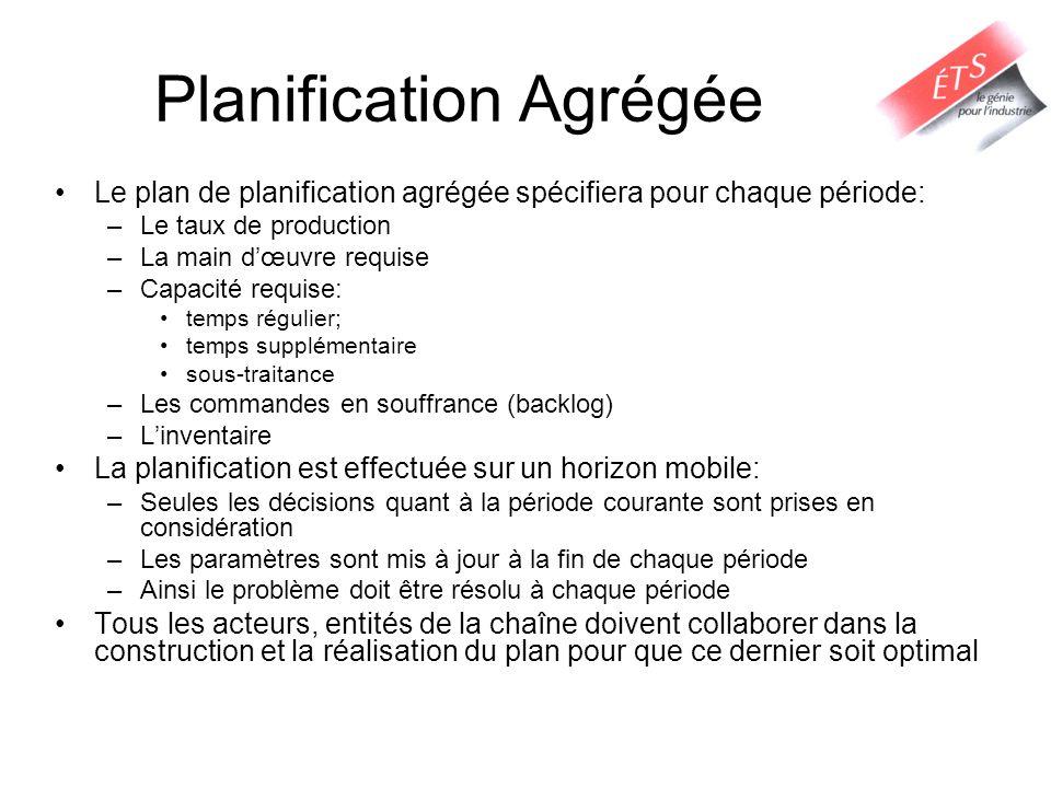 Planification Agrégée