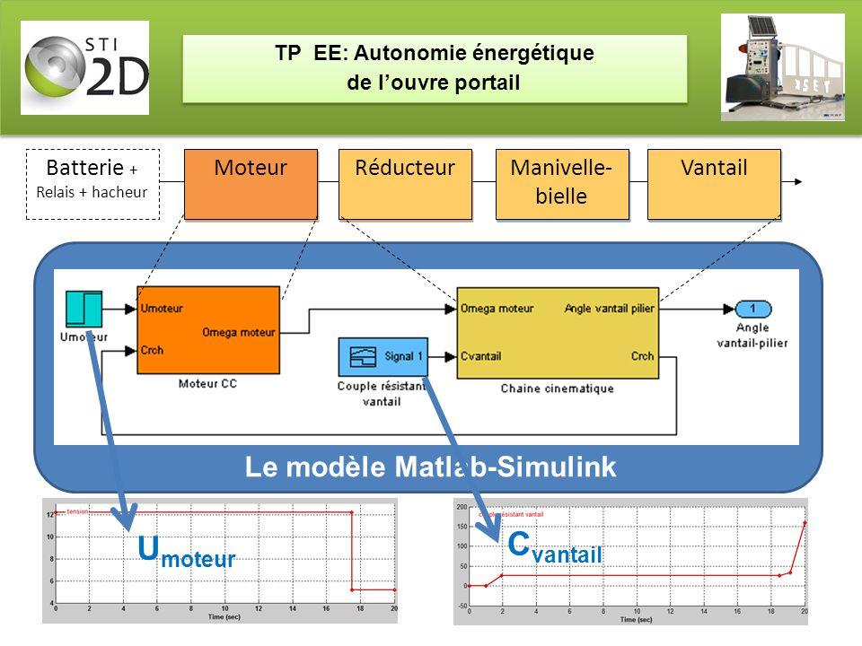 Cvantail Umoteur Le modèle Matlab-Simulink Batterie + Relais + hacheur