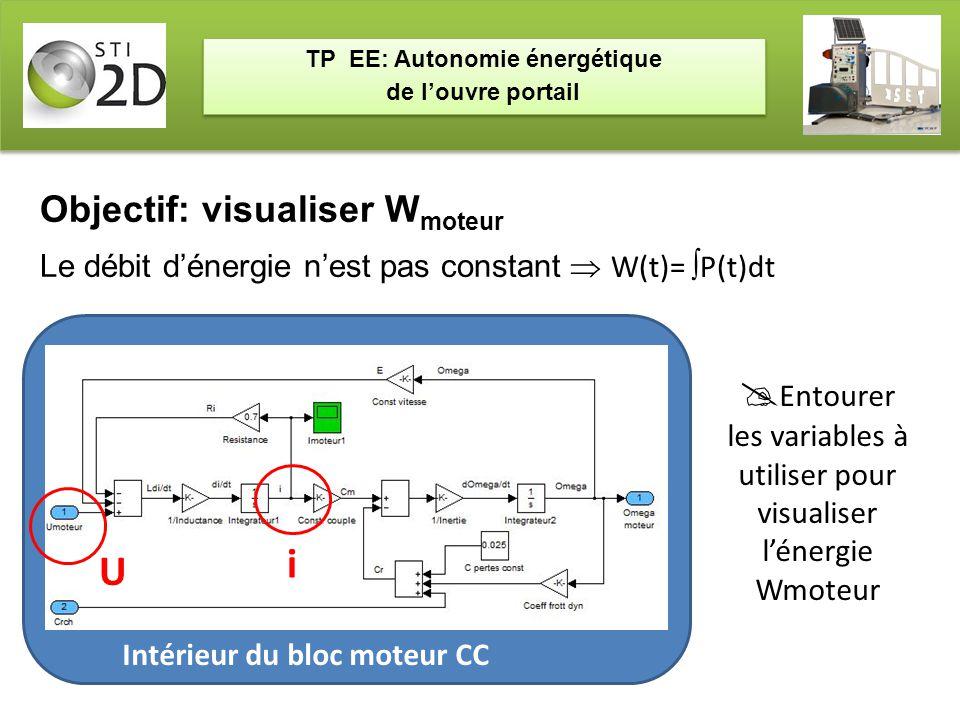 Entourer les variables à utiliser pour visualiser l'énergie Wmoteur