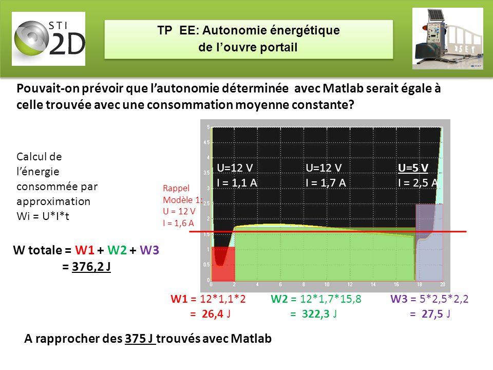 TP EE: Autonomie énergétique