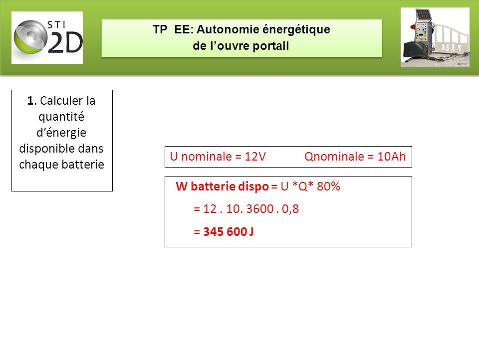 1. Calculer la quantité d'énergie disponible dans chaque batterie