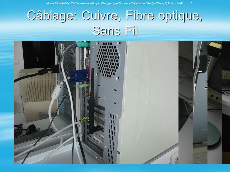 Câblage: Cuivre, Fibre optique, Sans Fil