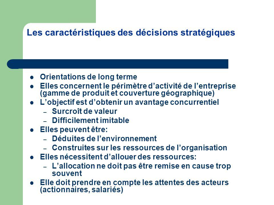 Les caractéristiques des décisions stratégiques