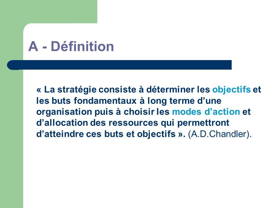 A - Définition