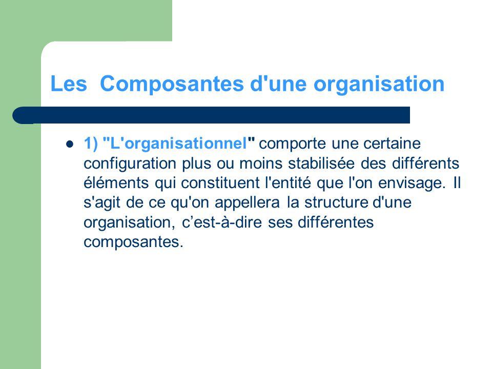Les Composantes d une organisation