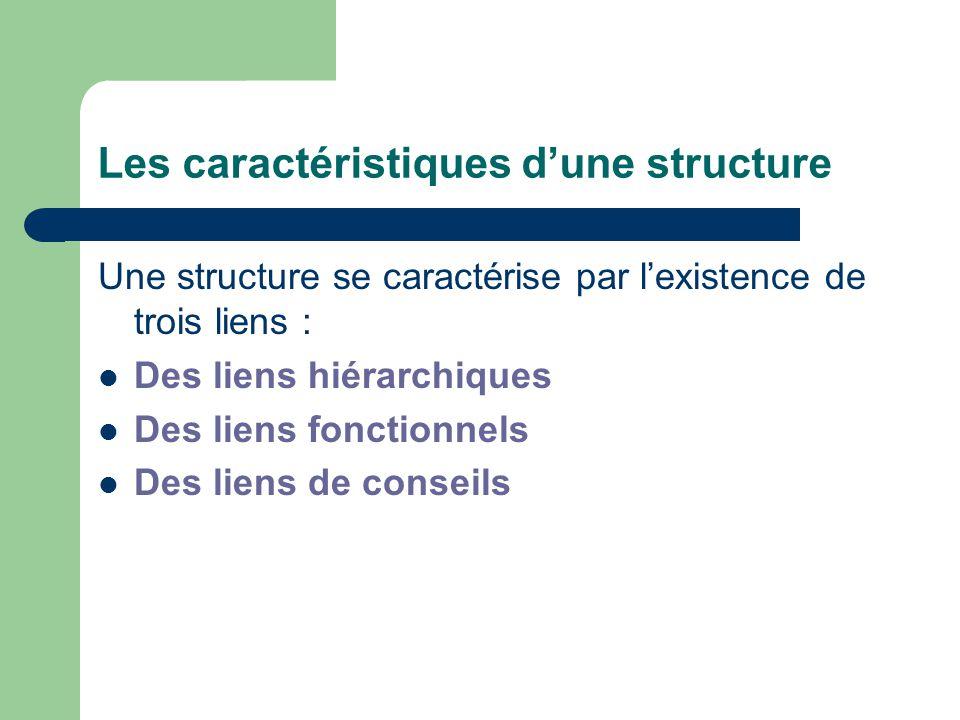 Les caractéristiques d'une structure