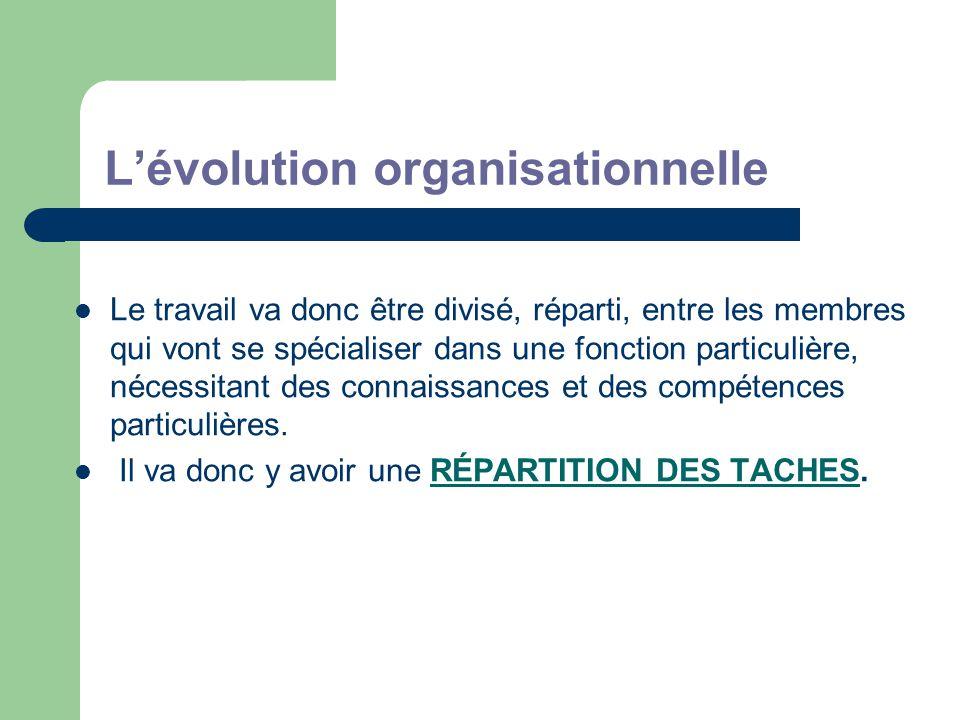 L'évolution organisationnelle
