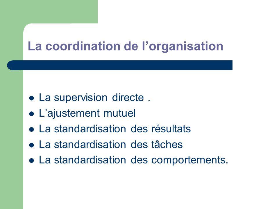 La coordination de l'organisation