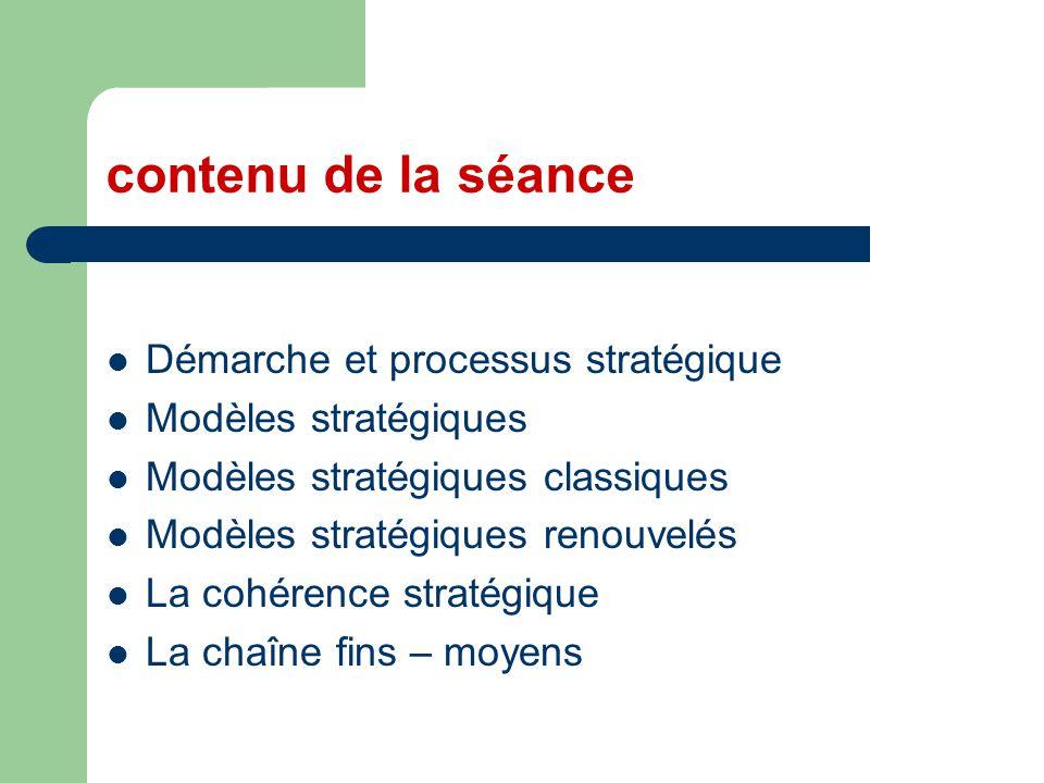 contenu de la séance Démarche et processus stratégique