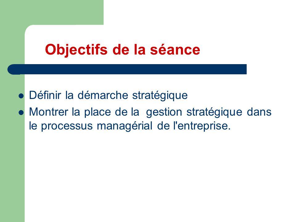 Objectifs de la séance Définir la démarche stratégique