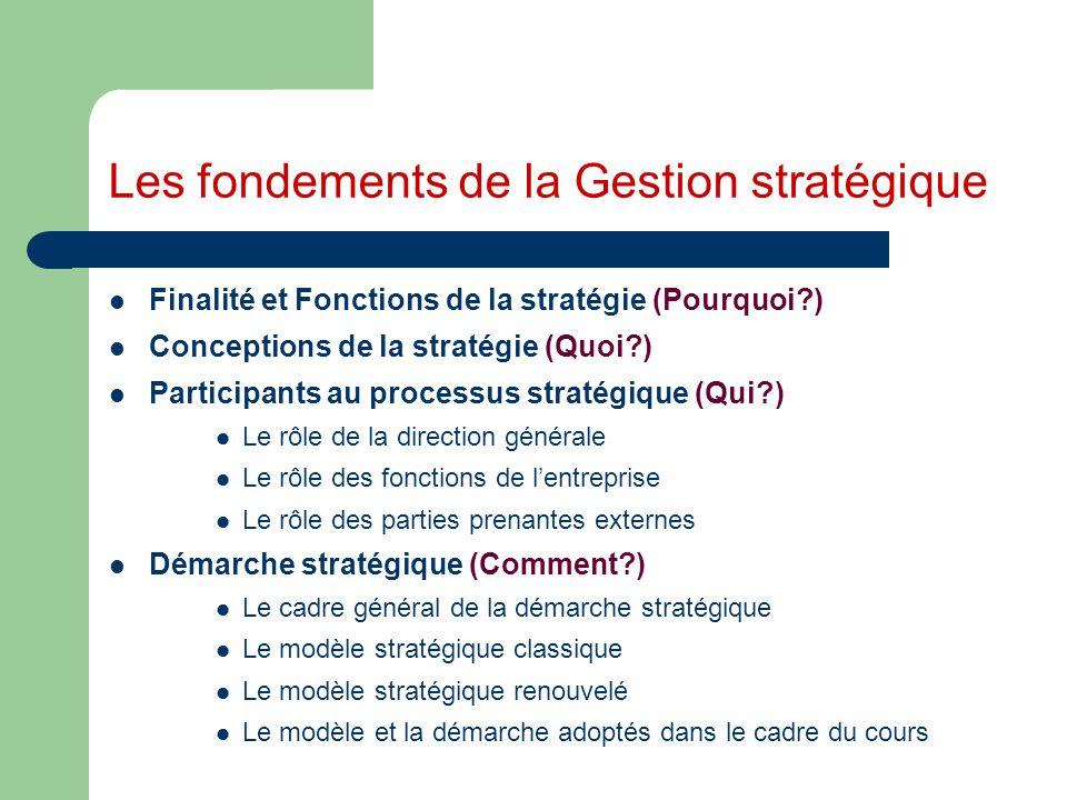 Les fondements de la Gestion stratégique