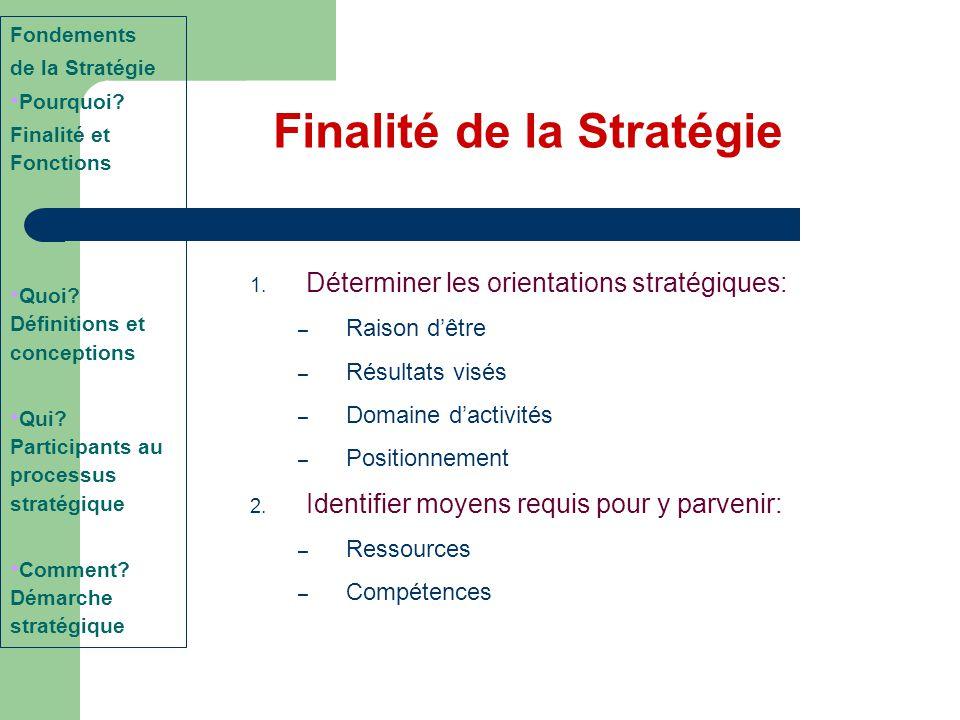 Finalité de la Stratégie