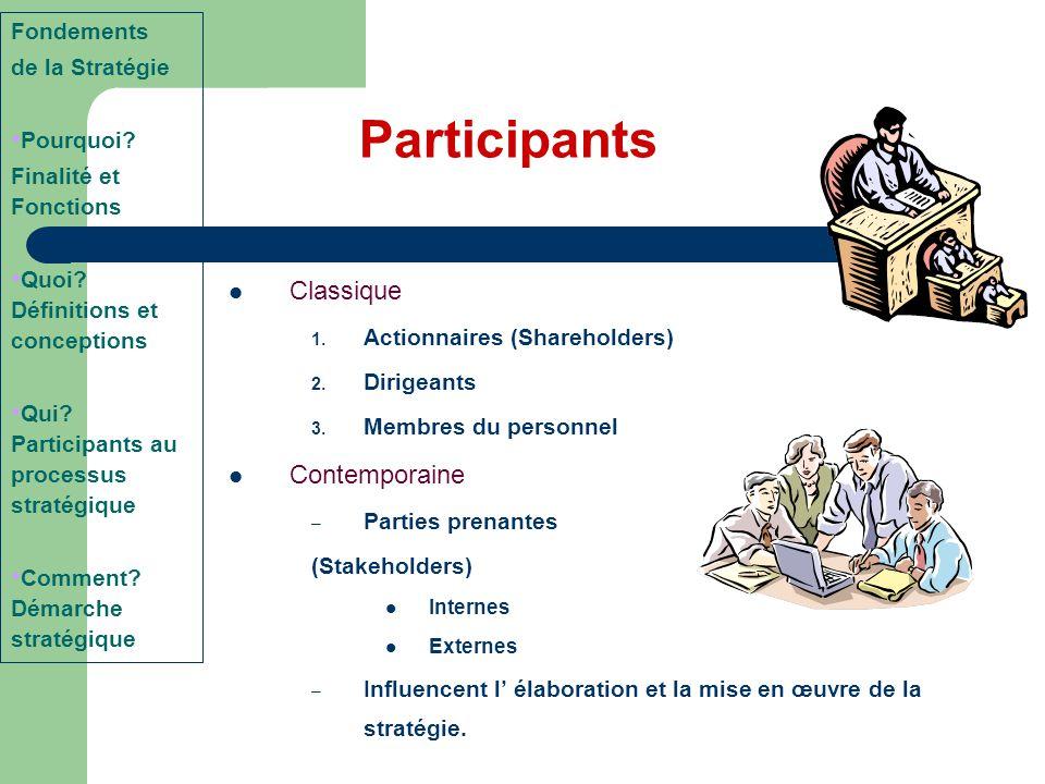 Participants Classique Contemporaine Fondements de la Stratégie
