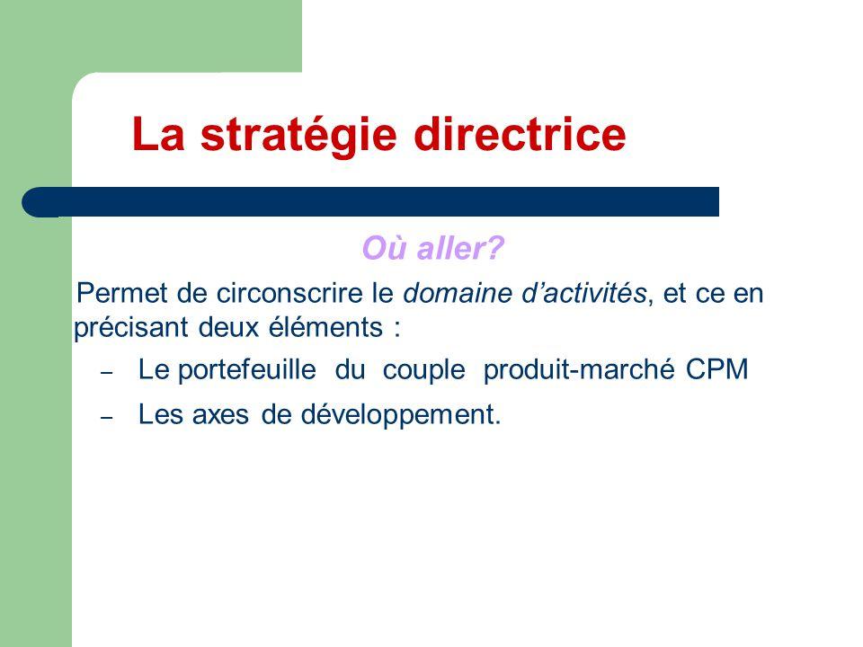 La stratégie directrice