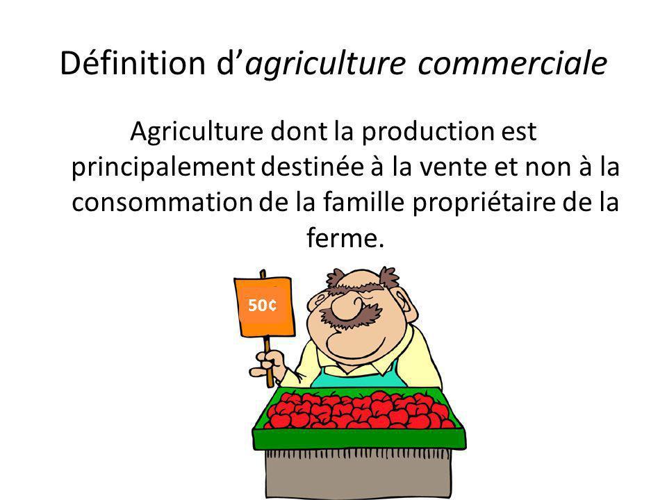 Définition d'agriculture commerciale