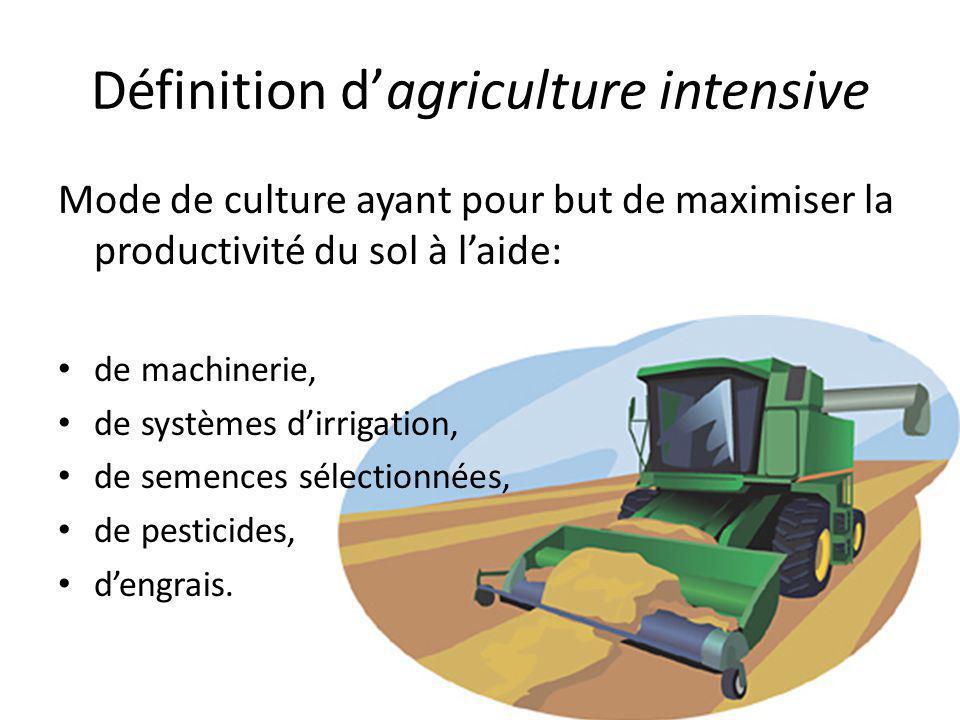 Définition d'agriculture intensive