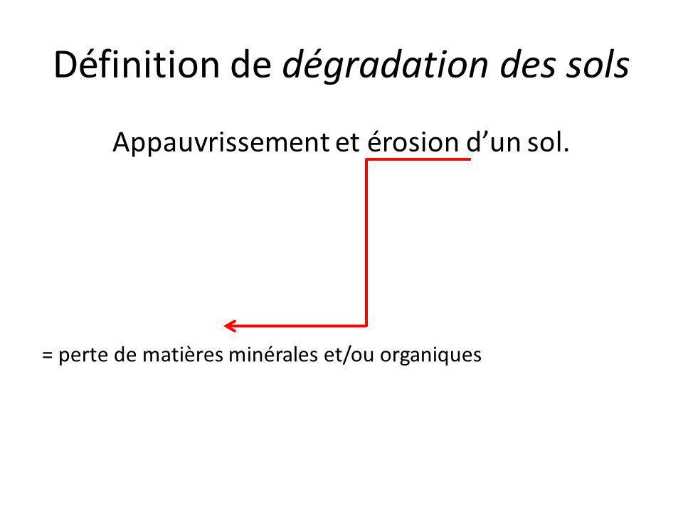 Définition de dégradation des sols