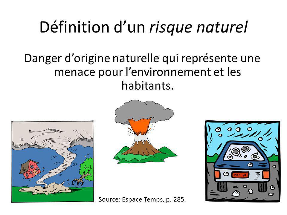 Définition d'un risque naturel