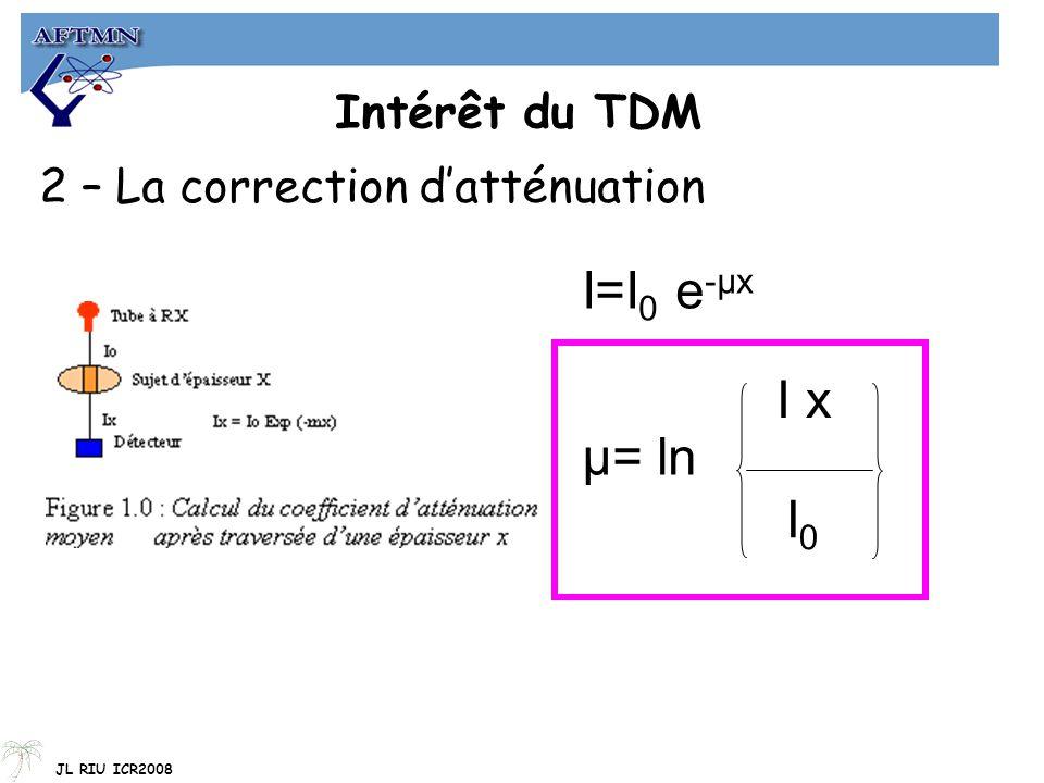 I=I0 e-µx µ= ln I x I0 Intérêt du TDM 2 – La correction d'atténuation
