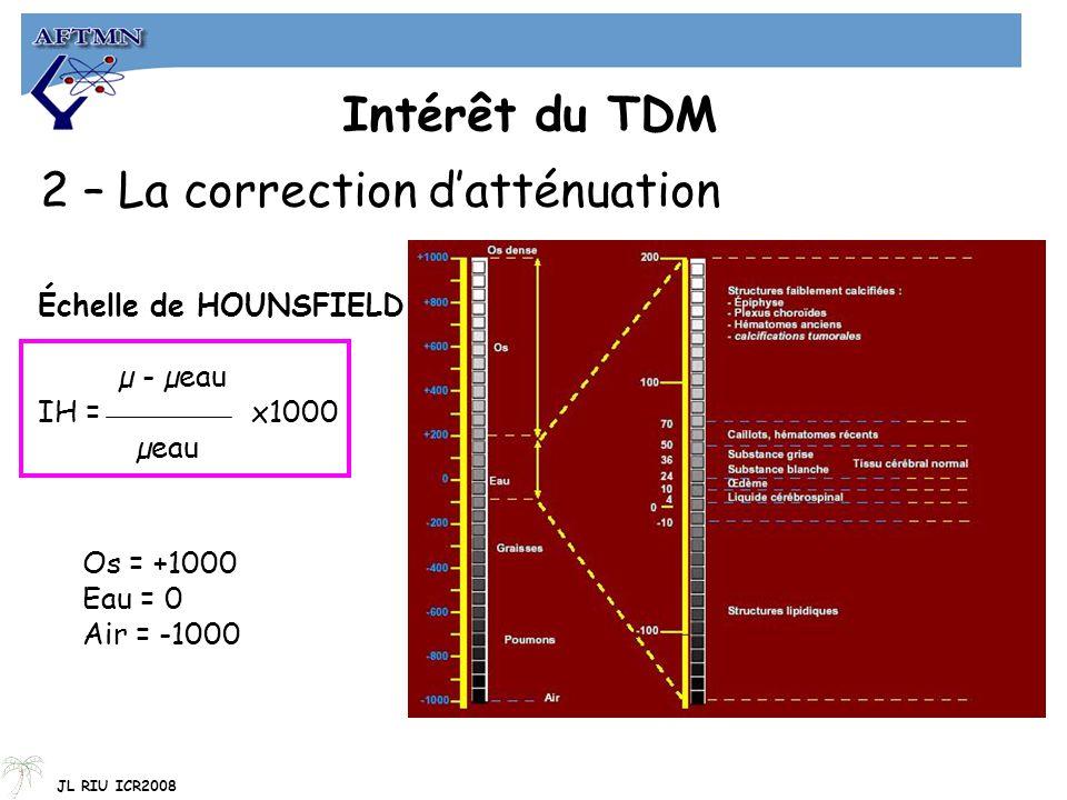 2 – La correction d'atténuation